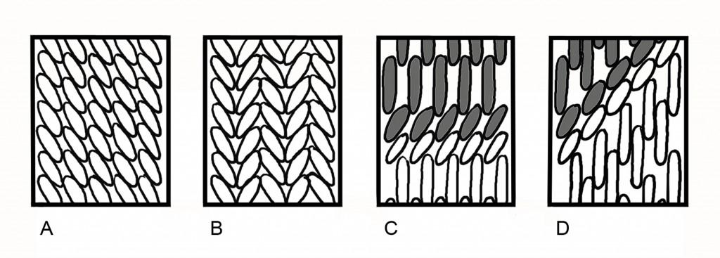 Vaevestrukturer