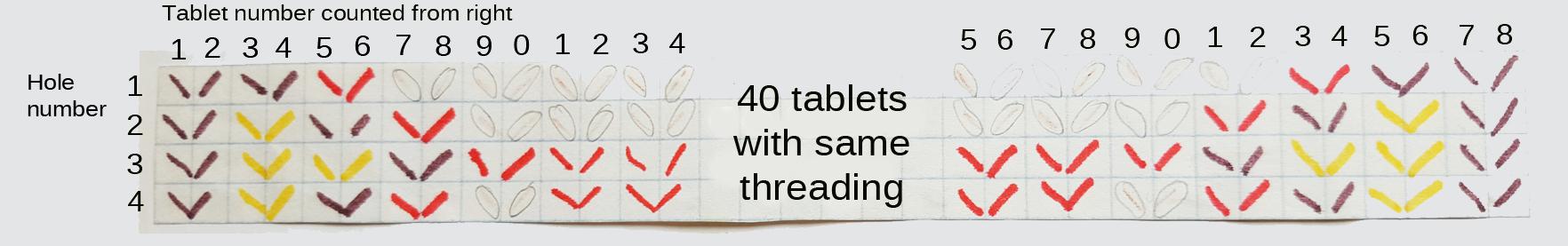 Threading - horses